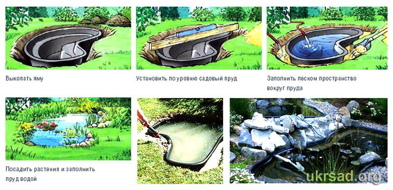 Устройство водоема с фонтаном на участке своими руками